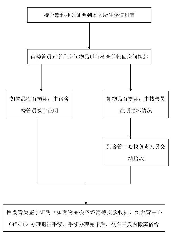 xgb1688标志灯电路图